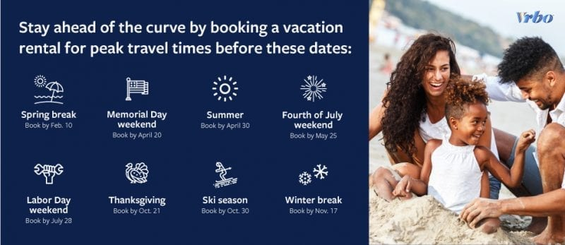 Vrbo Best Times to Book Graphic